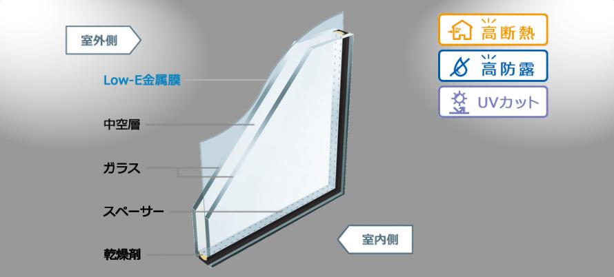 Low-E複層ガラス(断熱タイプ)